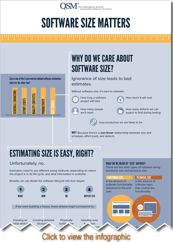 QSM Software Sizing Infographic