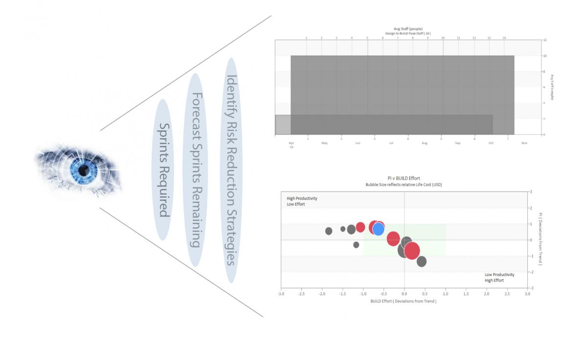 Agile Release Planning Webinar