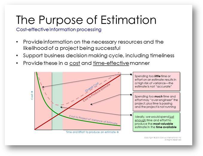 The Purpose of Estimation