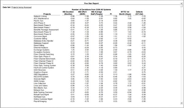 SLIM-Metrics Report