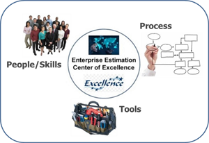 Estimation Center of Excellence