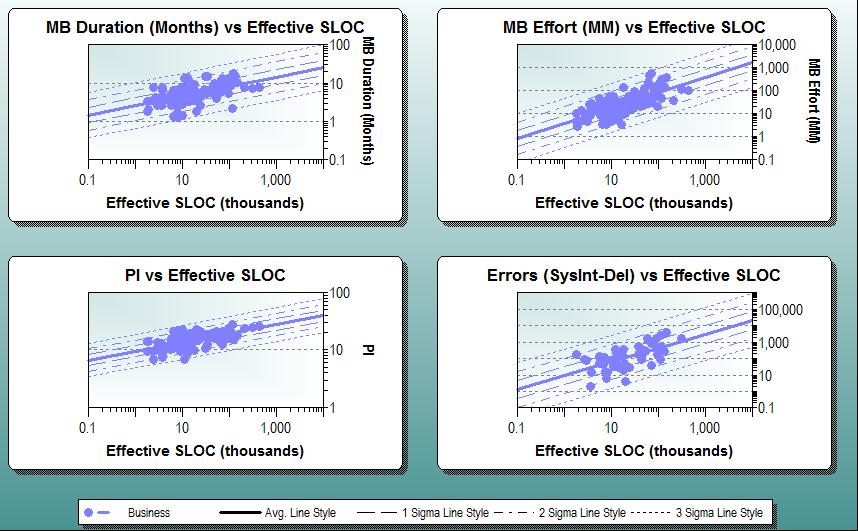 SLIM standard deviation trend lines