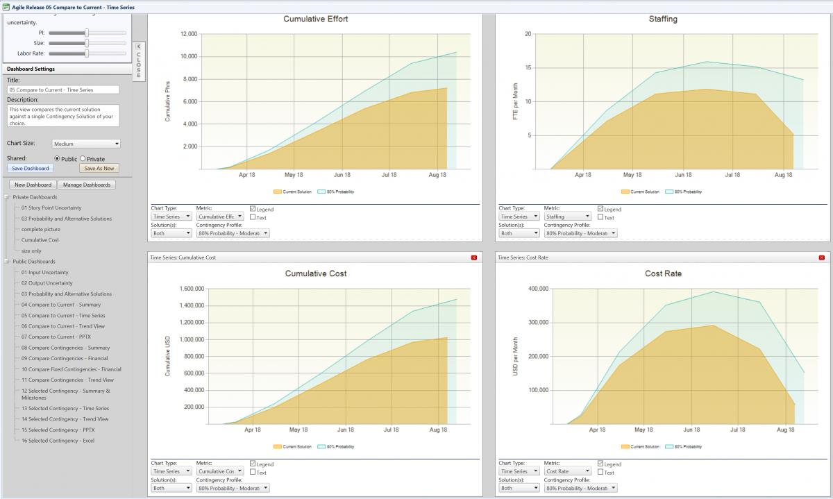 Project Risk Buffer
