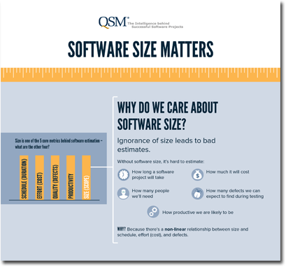 Software Sizing Infographic Webinar